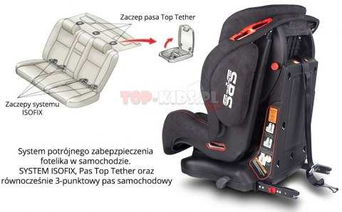System montażu ISOFIX + Top Tether