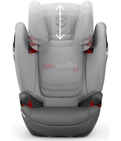 CYBEX SOLUTION S-FIX 15-36 kg ISOFIX 2019