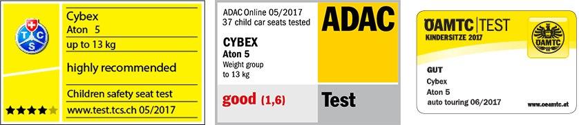 Aton 5 - Fotelik samochodowy test ADAC i inne